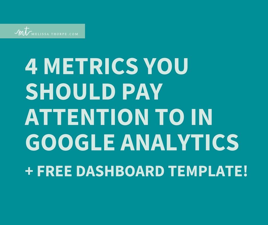 Important Metrics In Google Analytics Free Dashboard - Google analytics dashboard templates